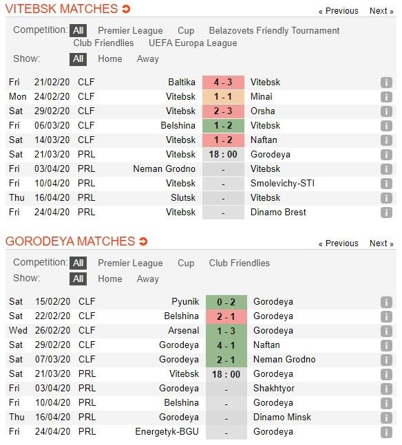 vitebsk-vs-gorodeya-chu-nha-lep-ve-18h00-ngay-21-03-vdqg-belarus-belarus-premier-league-3