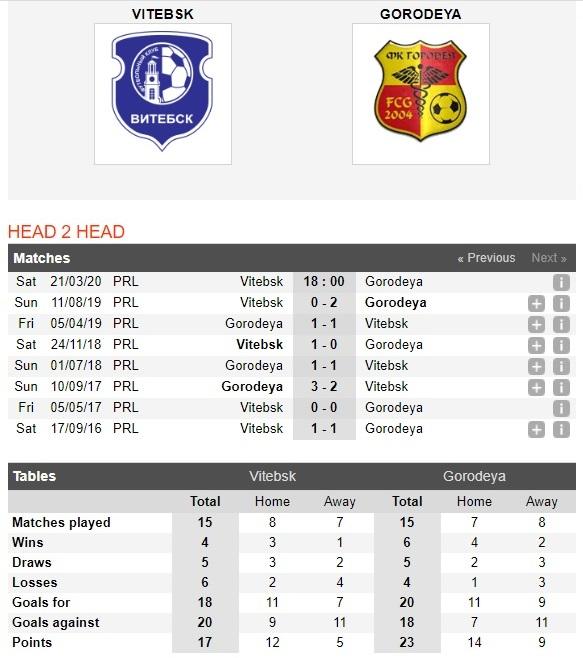 vitebsk-vs-gorodeya-chu-nha-lep-ve-18h00-ngay-21-03-vdqg-belarus-belarus-premier-league-4