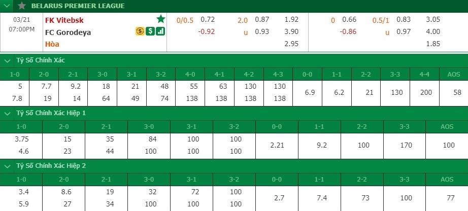 vitebsk-vs-gorodeya-chu-nha-lep-ve-18h00-ngay-21-03-vdqg-belarus-belarus-premier-league-6