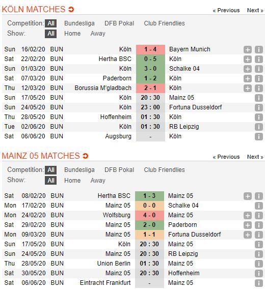 Cologne-vs-Mainz-05-Khon-nha-gap-dai-cho-20h30-ngay-17-05-VDQG-Duc-Bundesliga-2