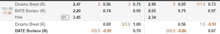 dinamo-brest-res-vs-bate-borisov-res-17h00-ngay-19-05-1