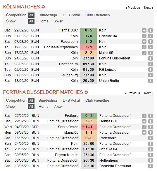 fc-cologne-vs-dusseldorf-hoa-la-dep-23h00-ngay-24-05-giai-vdqg-duc-bundesliga-2