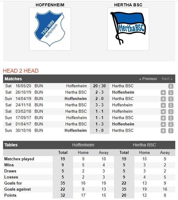 hoffenheim-vs-hertha-berlin-bat-phan-thang-bai-20h30-ngay-16-05-vdqg-duc-bundesliga-4