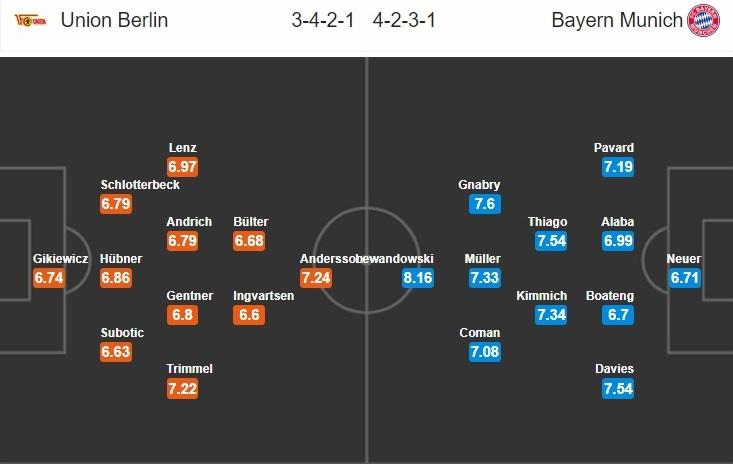 union-berlin-vs-bayern-munich-hum-xam-kho-thang-dam-23h00-ngay-17-05-vdqg-duc-bundesliga-7