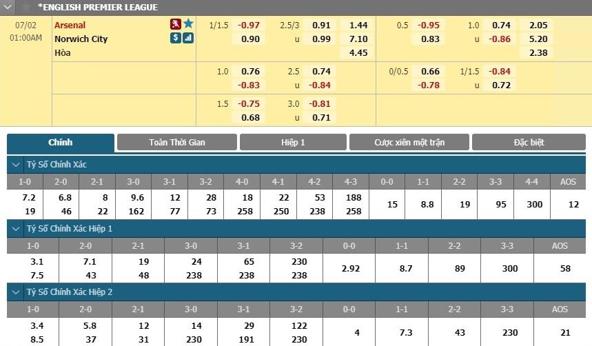 fc-cologne-vs-Norwich-hoa-la-dep-00h00-ngay-24-05-giai-vdqg-duc-bundesliga-4